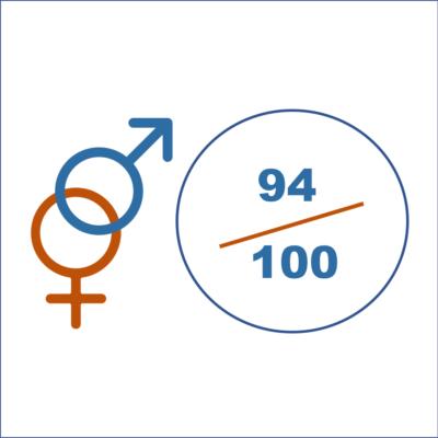 Index egalite femme homme Demosthene